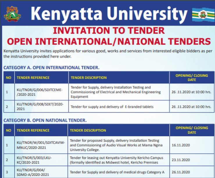 KENYATTA UNIVERSITY TENDER ADVERT.
